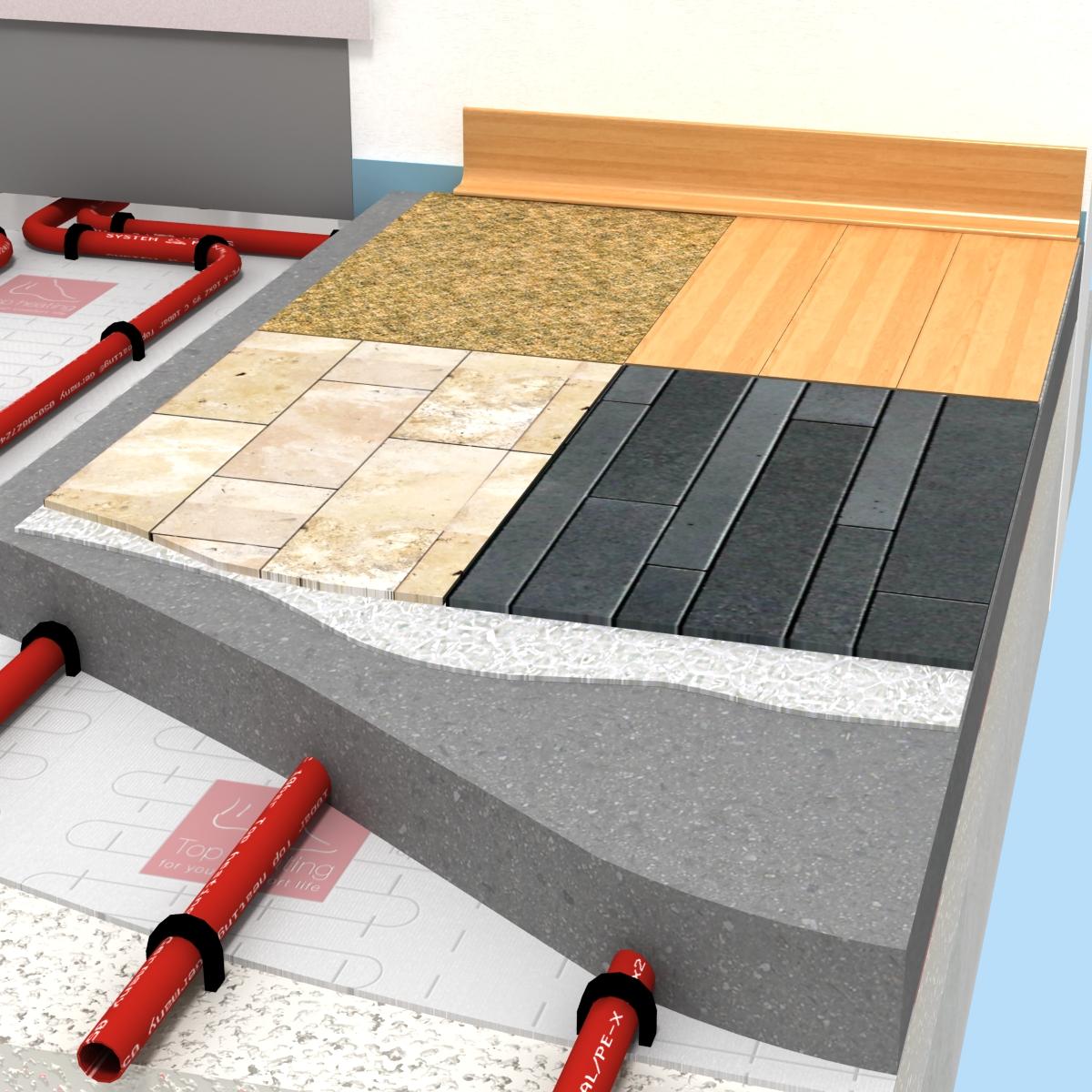 podlahove-kurenie-skladba-podlahy